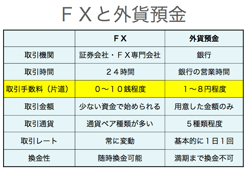f:id:y13:20170107204240p:plain