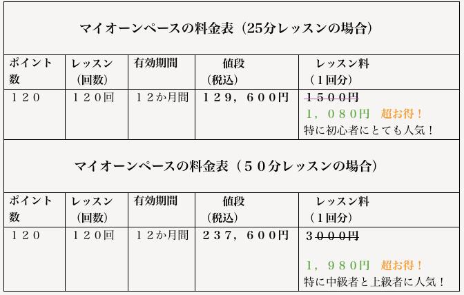 f:id:y13:20180827224325p:plain